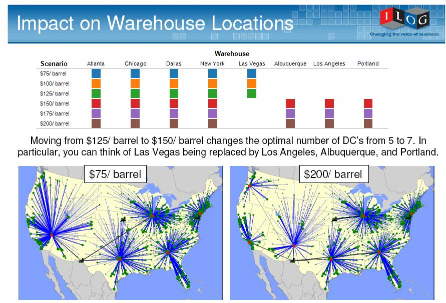 supply chain design and analysis Low carbon supply chain network design is a multi-objective decision-making problem that involves a trade-off between low carbon emissions and cost this study.