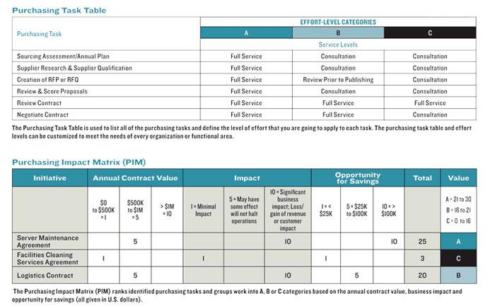 Fine Level Of Effort Template Ensign - Certificate Resume Template ...