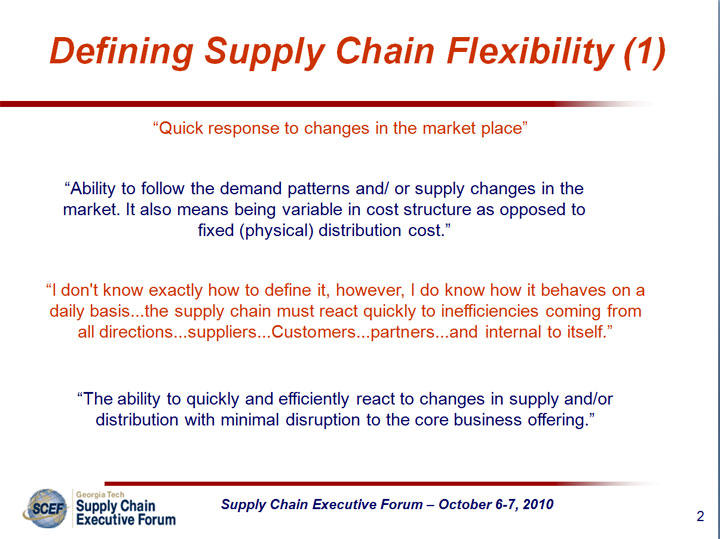 To Define Supply Chain Flexibility Are Shown In The Following Three Slides.